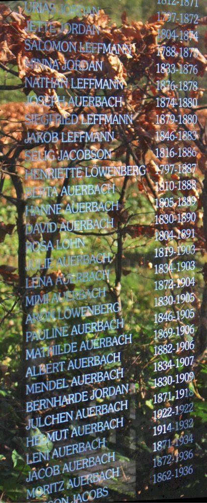 Spiegelnde Stele in schwarz mit Auflistung von Namen und Geburts- und Todesdaten in hell Schrift.