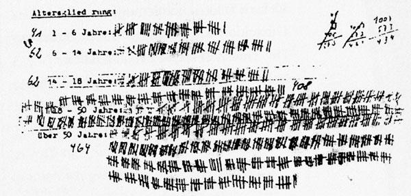 Schreibmaschinendokument mit handschriftlichen Strichen.